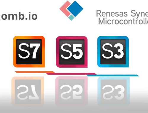 Renesas Synergy S Family on Rhomb.io
