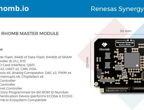 Rhomb.io S300 Master Module S7G2