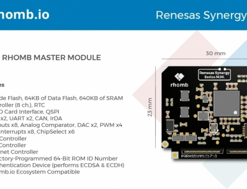 Rhomb.io S300 Master Module S7G2 for IoT Developers