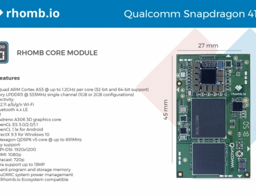 Processor News: Qualcomm Snapdragon goes Modular